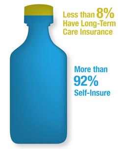 Life Insurance | Long Term Care Insurance